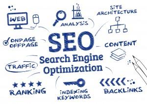 abstrakt, analyse, analysieren, backlinks,homepage, internet,keyword,konzept